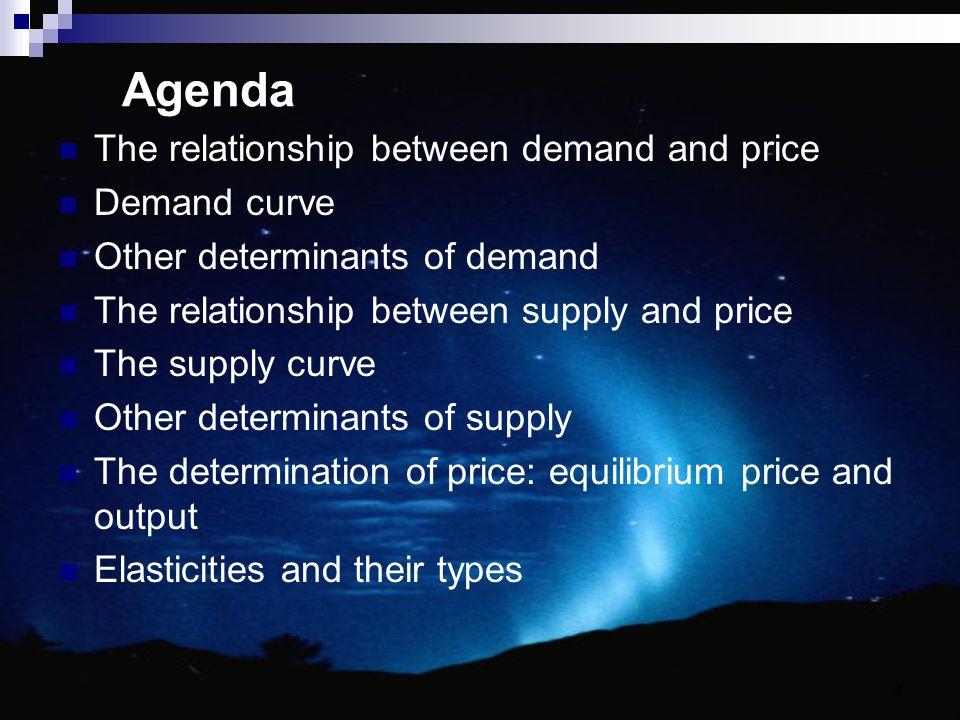 23 Determination of price Price ($/bar) Demand (number of bars, thousands) Supply (number of bars, thousands) 0.00200 (A)0 (a) 0.10160 (B)0 (b) 0.20120 (C)40 (c) 0.3080 (D)80 (d) 0.4040 (E)120 (e) 0.500 (F)160 (f)