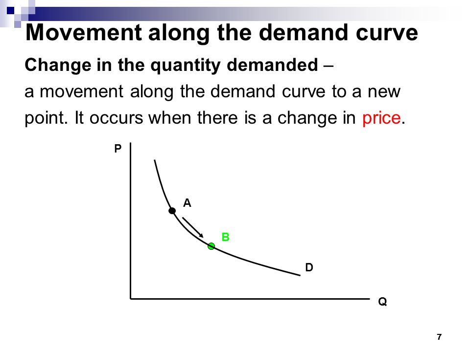 8 Shifts in demand curve Change in demand – a shift in the demand curve.
