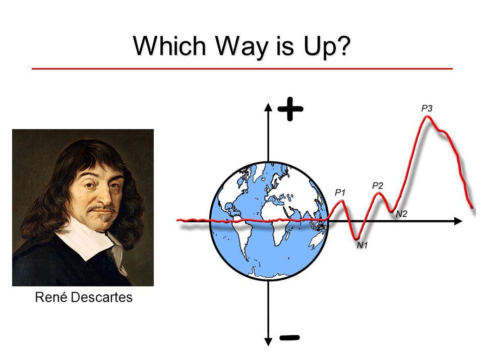 Which Way is Up René Descartes