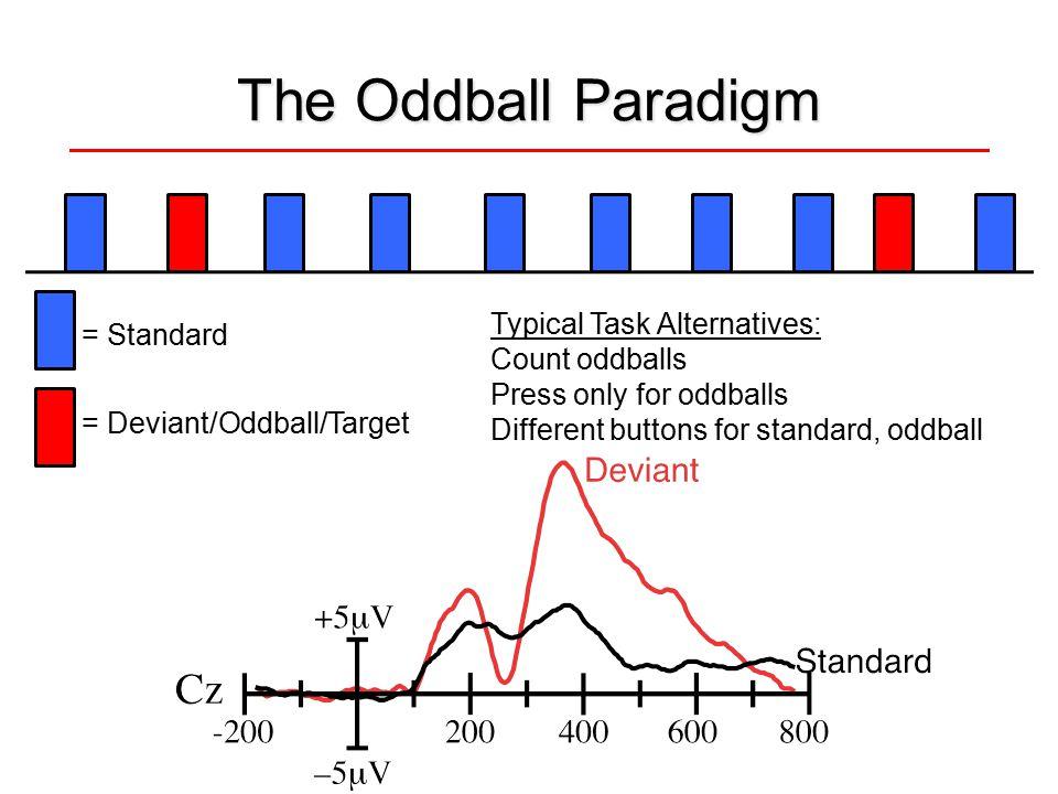 The Oddball Paradigm = Standard = Deviant/Oddball/Target Typical Task Alternatives: Count oddballs Press only for oddballs Different buttons for standard, oddball