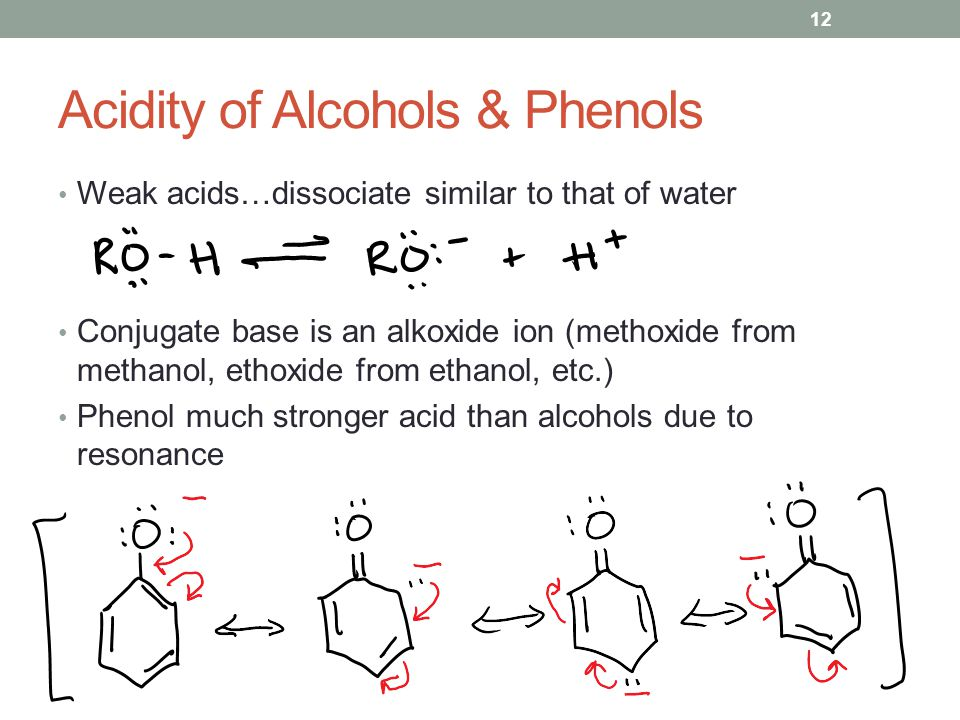 Acidity of Alcohols & Phenols Weak acids…dissociate similar to that of water Conjugate base is an alkoxide ion (methoxide from methanol, ethoxide from ethanol, etc.) Phenol much stronger acid than alcohols due to resonance 12