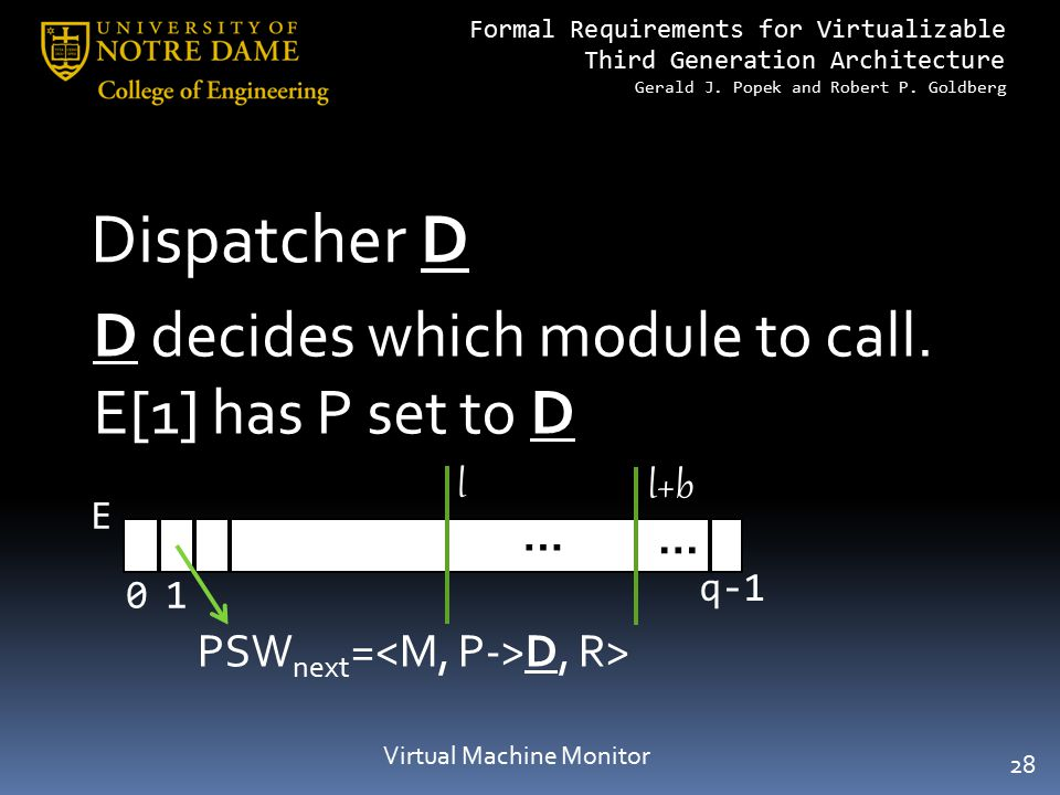 Formal Requirements for Virtualizable Third Generation Architecture Gerald J. Popek and Robert P. Goldberg Dispatcher D Virtual Machine Monitor D deci