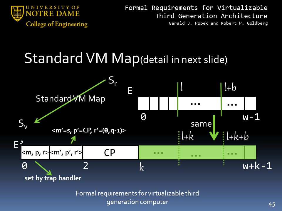 Formal Requirements for Virtualizable Third Generation Architecture Gerald J. Popek and Robert P. Goldberg 45 Formal requirements for virtualizable th