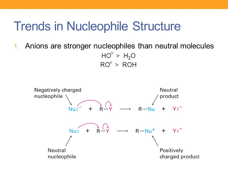 Trends in Nucleophile Structure 1. Anions are stronger nucleophiles than neutral molecules HO > H 2 O RO > ROH