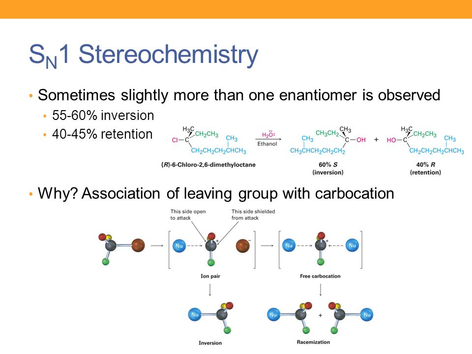 S N 1 Stereochemistry Sometimes slightly more than one enantiomer is observed 55-60% inversion 40-45% retention Why? Association of leaving group with
