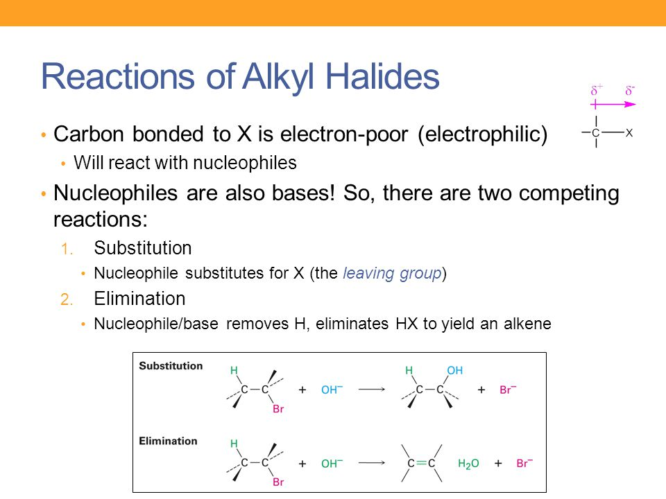 Reactions of Alkyl Halides Carbon bonded to X is electron-poor (electrophilic) Will react with nucleophiles Nucleophiles are also bases! So, there are