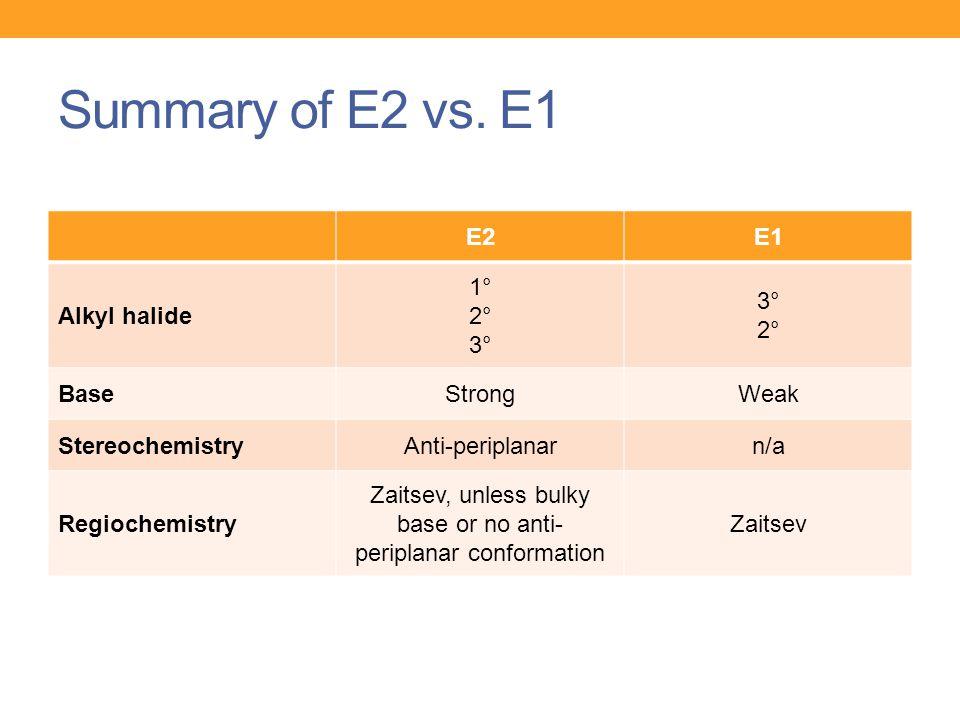 Summary of E2 vs. E1 E2E1 Alkyl halide 1° 2° 3° 2° BaseStrongWeak StereochemistryAnti-periplanarn/a Regiochemistry Zaitsev, unless bulky base or no an