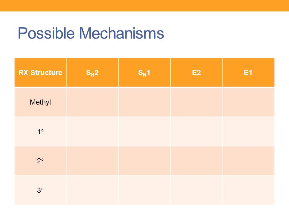 Possible Mechanisms RX StructureSN2SN2SN1SN1E2E1 Methyl 1° 2° 3°
