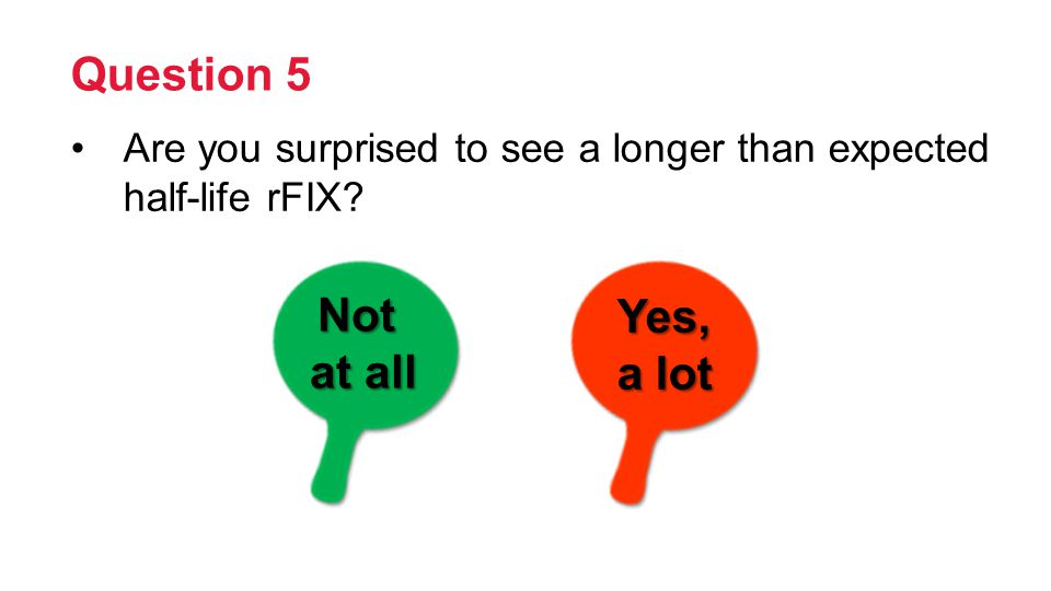 Question 5 Are you surprised to see a longer than expected half-life rFIX Not at all Yes, a lot