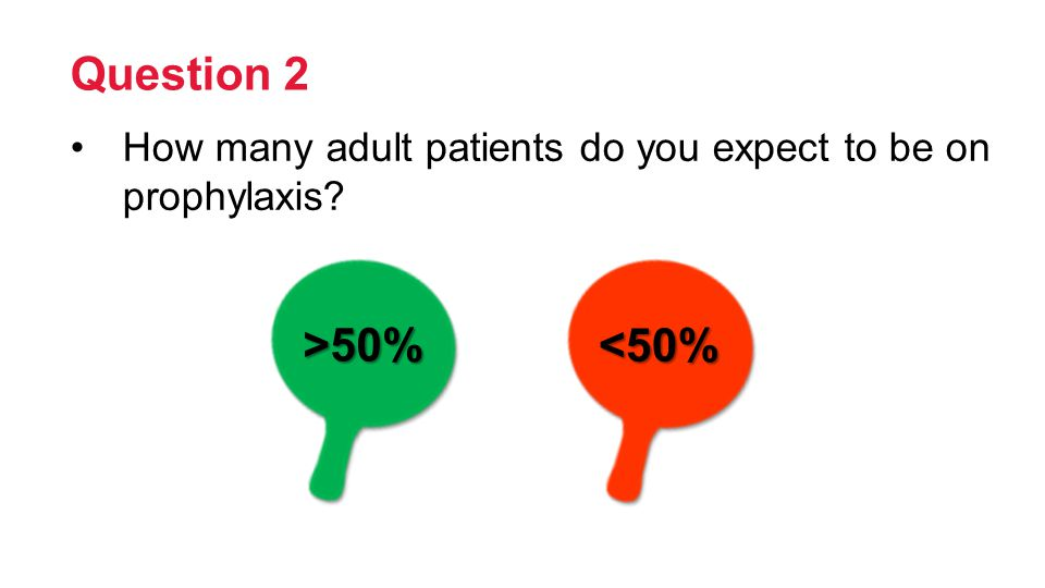 Question 2 How many adult patients do you expect to be on prophylaxis >50% <50%