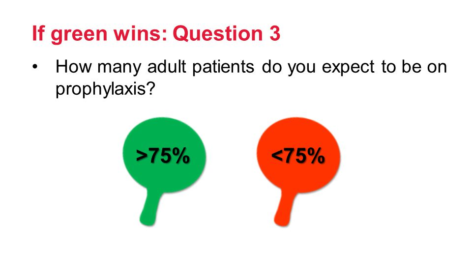 If red wins: Question 4 How many adult patients do you expect to be on prophylaxis? >25% <25%