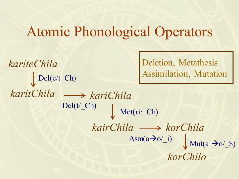 Atomic Phonological Operators kariteChila kariChila kairChilakorChila karitChila korChilo Del(e/t_Ch) Del(t/_Ch) Met(ri/_Ch) Asm(a  o/_i) Mut(a  o/_$) Deletion, Metathesis Assimilation, Mutation