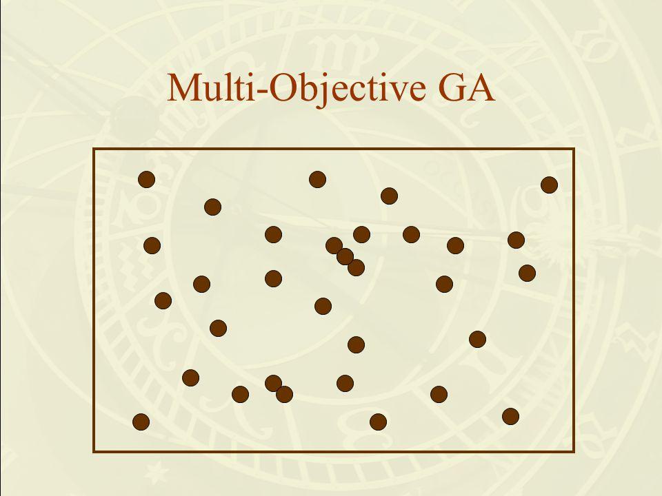Multi-Objective GA