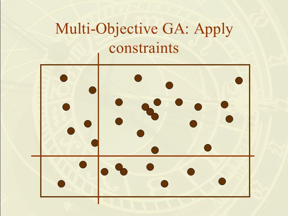 Multi-Objective GA: Apply constraints