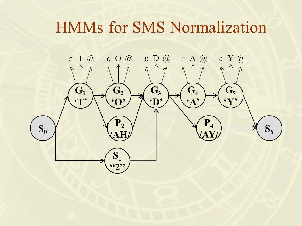 HMMs for SMS Normalization G 1 'T' S6S6 G 2 'O' G 3 'D' G 4 'A' G 5 'Y' S0S0 P 2 /AH/ P 4 /AY/ S 1 2 εT@εO@ εD@εA@εY@