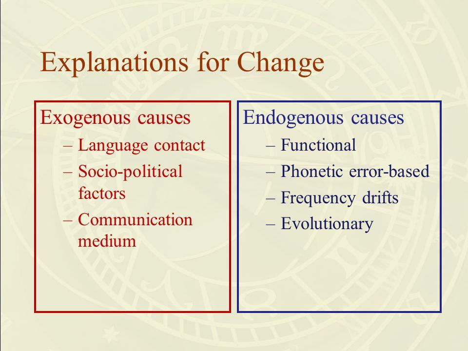 Explanations for Change Exogenous causes –Language contact –Socio-political factors –Communication medium Endogenous causes –Functional –Phonetic erro