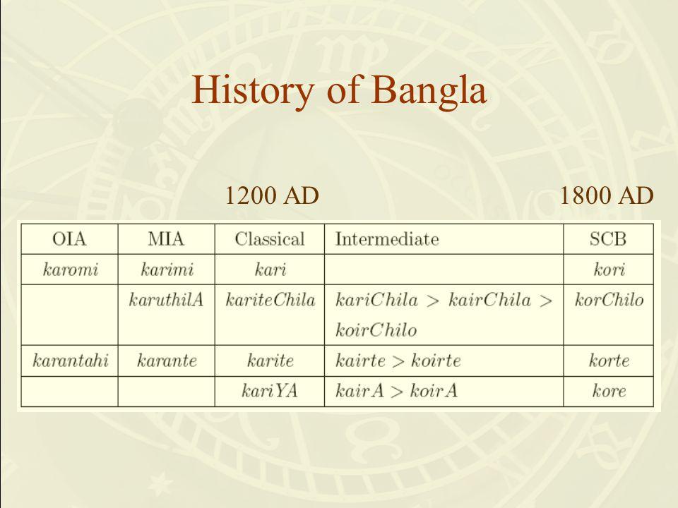 History of Bangla 1200 AD 1800 AD