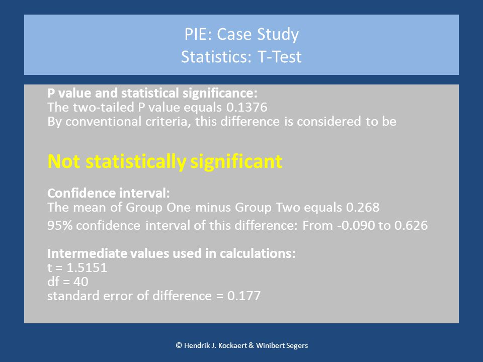 PIE: Case Study Statistics: T-Test P value and statistical significance: The two-tailed P value equals 0.1376 By conventional criteria, this difference is considered to be Not statistically significant Confidence interval: The mean of Group One minus Group Two equals 0.268 95% confidence interval of this difference: From -0.090 to 0.626 Intermediate values used in calculations: t = 1.5151 df = 40 standard error of difference = 0.177 © Hendrik J.