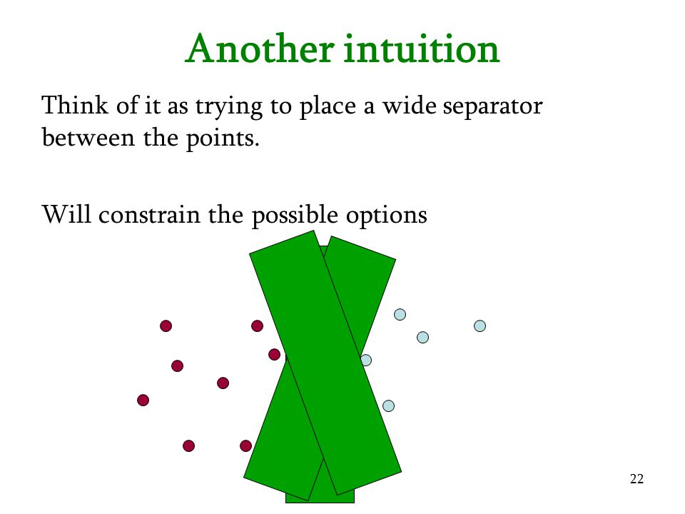 22 Another intuition Think of it as trying to place a wide separator between the points. Will constrain the possible options