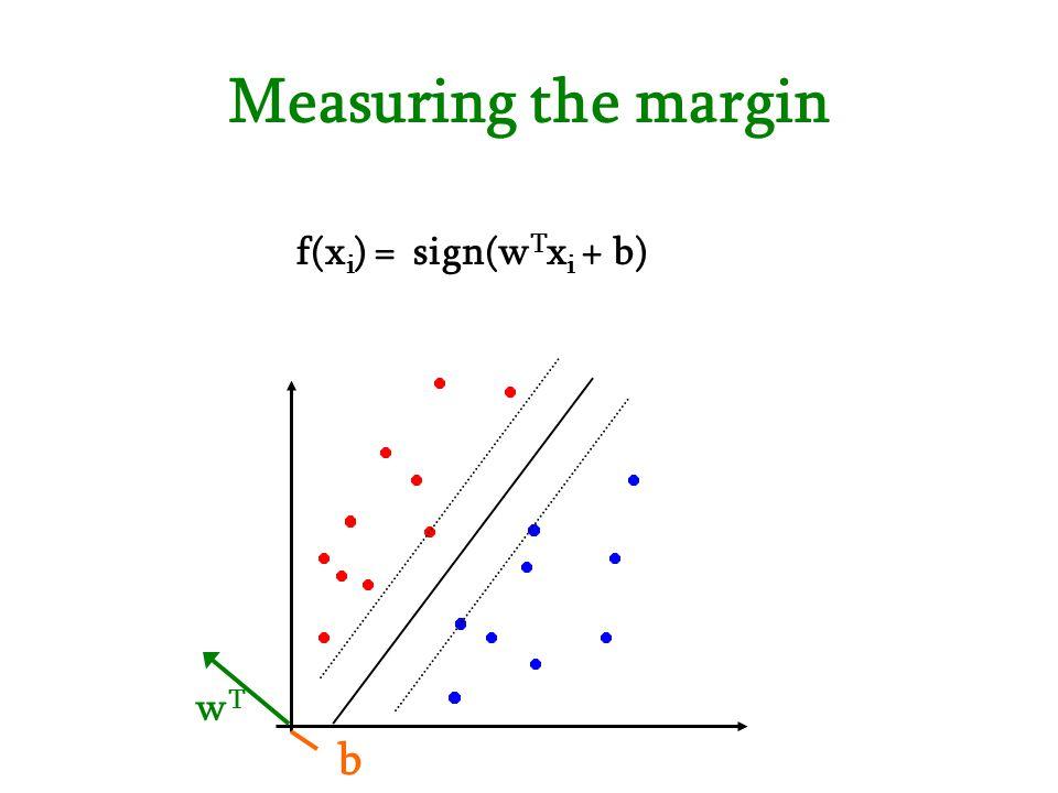 Measuring the margin wTwT b f(x i ) = sign(w T x i + b)