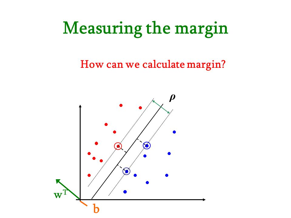 Measuring the margin ρ How can we calculate margin? wTwT b