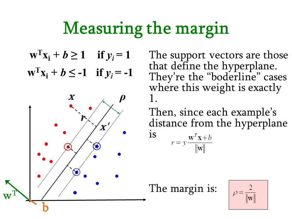 Measuring the margin ρ r x x′x′ wTwT b w T x i + b ≥ 1 if y i = 1 w T x i + b ≤ -1 if y i = -1 The support vectors are those that define the hyperplan