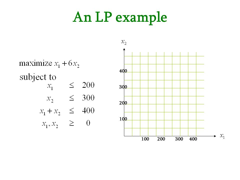 An LP example 100200300 100 200 300 400