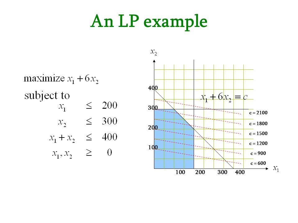 An LP example 100200300 100 200 300 400 c = 2100 c = 1800 c = 1500 c = 1200 c = 900 c = 600