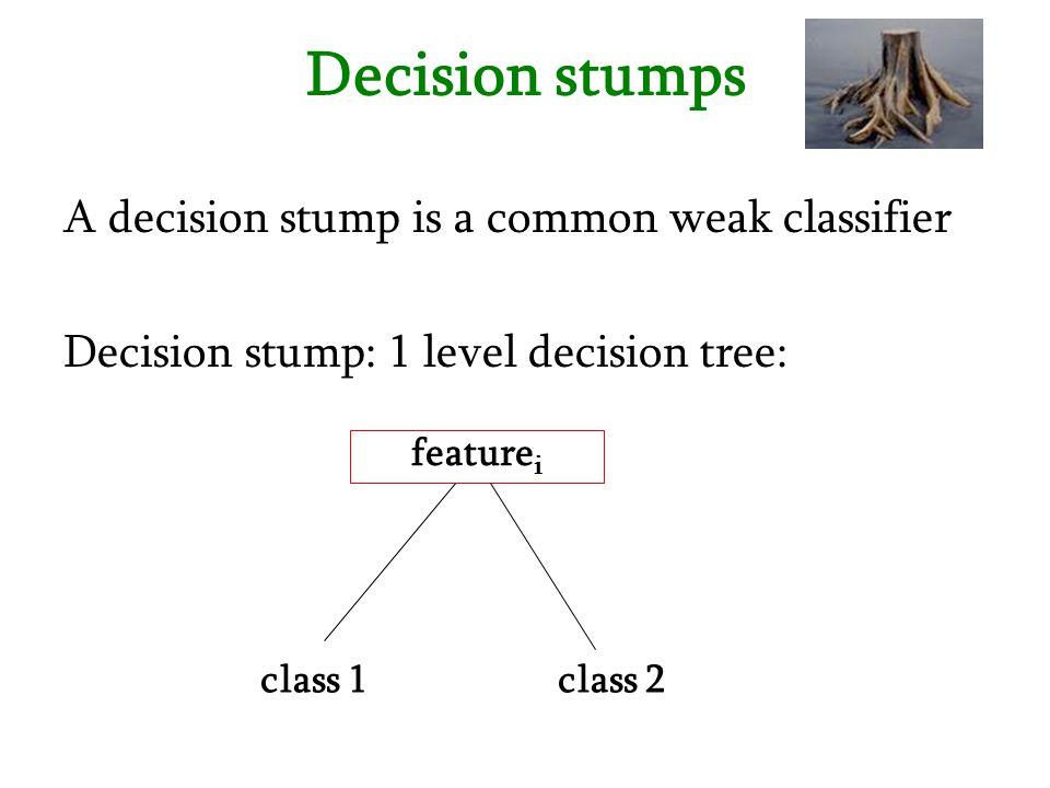 Decision stumps A decision stump is a common weak classifier Decision stump: 1 level decision tree: feature i class 1class 2