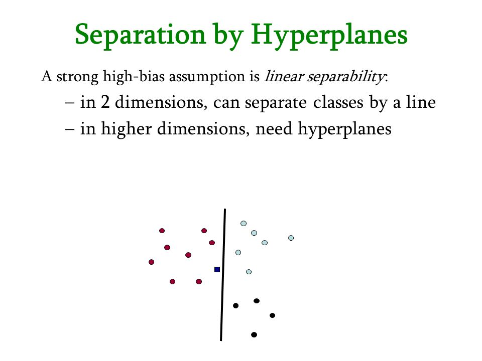 Separation by Hyperplanes A strong high-bias assumption is linear separability: –in 2 dimensions, can separate classes by a line –in higher dimensions