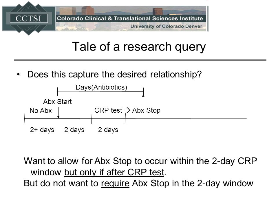 Tale of a research query Does this capture the desired relationship? Want to allow for Abx Stop to occur within the 2-day CRP window but only if after