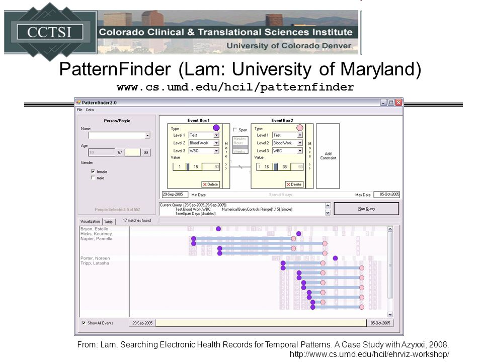 PatternFinder (Lam: University of Maryland) From: Lam. Searching Electronic Health Records for Temporal Patterns. A Case Study with Azyxxi, 2008. http