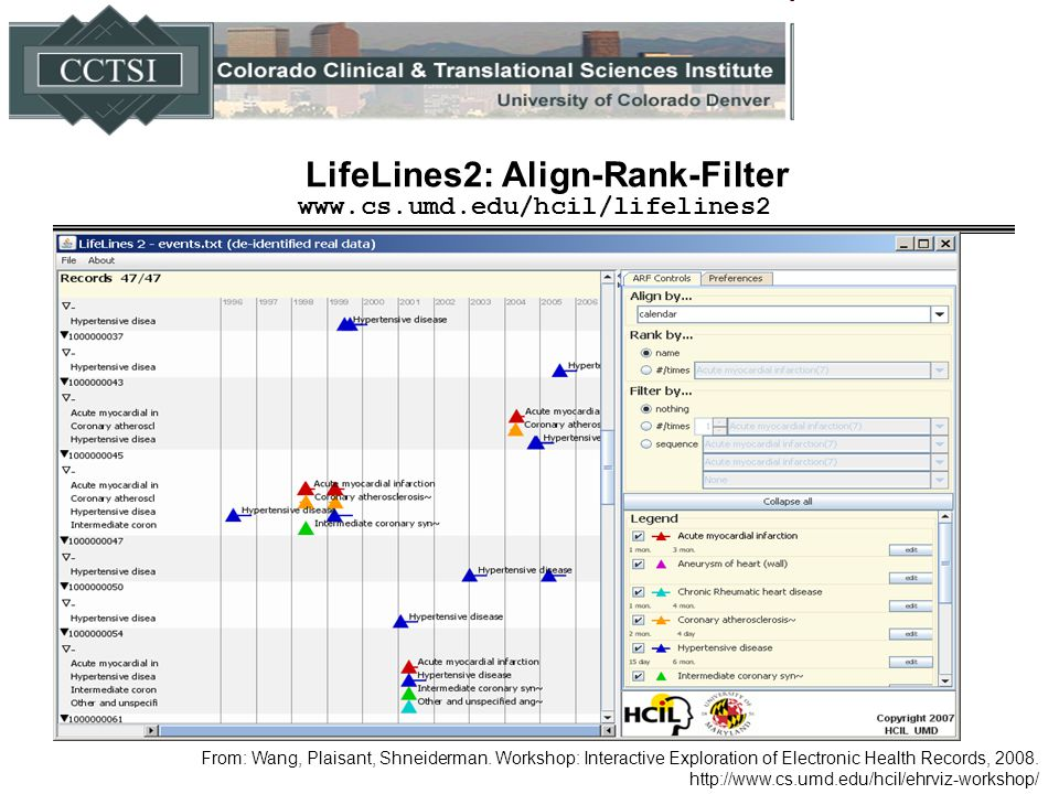 LifeLines2: Align-Rank-Filter www.cs.umd.edu/hcil/lifelines2 From: Wang, Plaisant, Shneiderman.