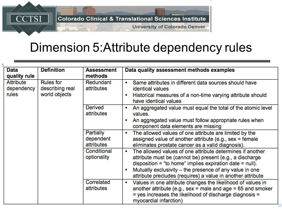 Dimension 5:Attribute dependency rules 45