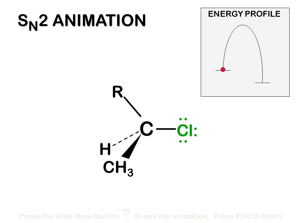 C Cl: CH 3 H..S N 2 ANIMATION ENERGY PROFILE R Press the slide show button to see the animation.