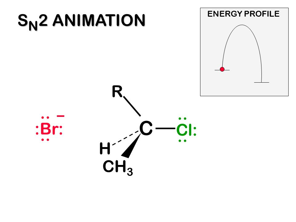 C Cl: CH 3 H :Br:.. S N 2 ANIMATION ENERGY PROFILE R