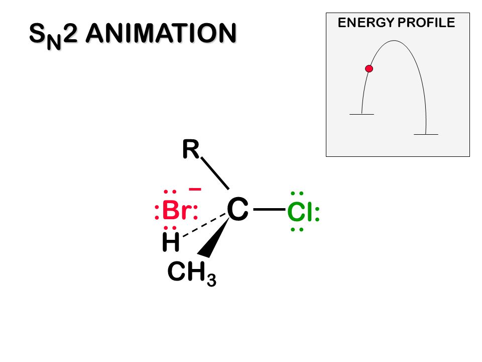 C Cl: R CH 3 H.. :Br:.. S N 2 ANIMATION ENERGY PROFILE