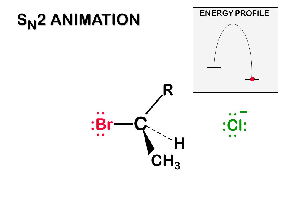 C :Br.. CH 3 H :Cl:.. S N 2 ANIMATION ENERGY PROFILE R