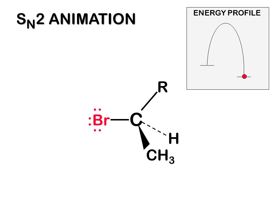 C :Br.. CH 3 H S N 2 ANIMATION ENERGY PROFILE R