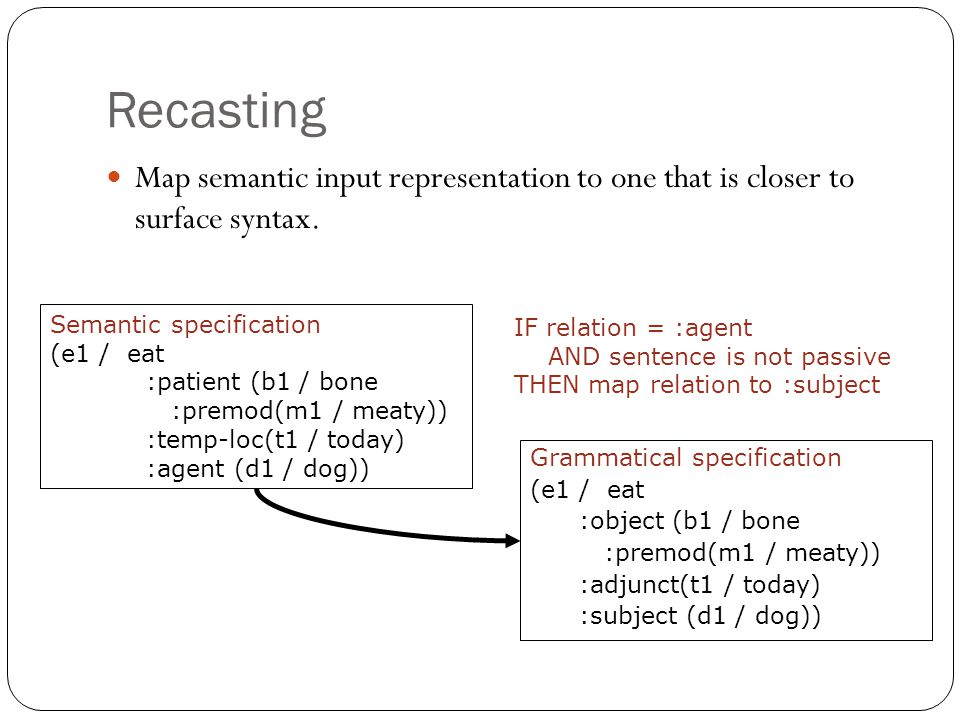 Recasting Map semantic input representation to one that is closer to surface syntax.