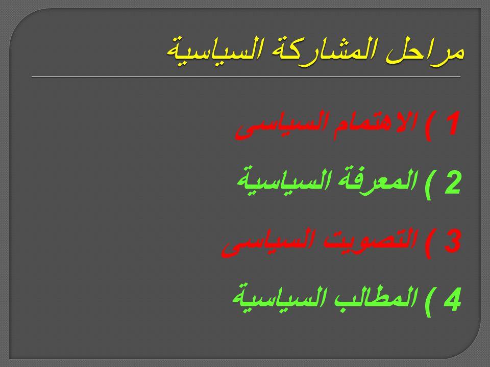 مراحل المشاركة السياسية 1 ) الاهتمام السياسى 2 ) المعرفة السياسية 3 ) التصويت السياسى 4 ) المطالب السياسية