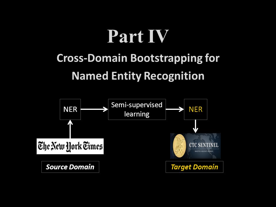 Part I Part IV Cross-Domain Bootstrapping for Named Entity Recognition NER Semi-supervised learning NER Source Domain Target Domain