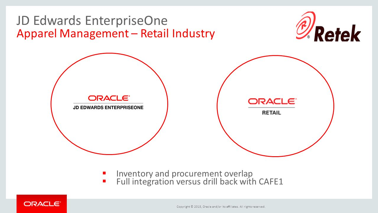Copyright © 2015, Oracle and/or its affiliates.All rights reserved.