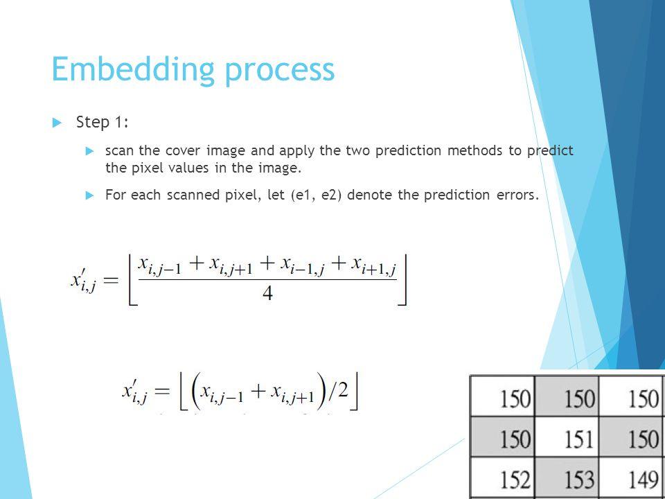 Embedding process  Step 2:  generate the 2D histogram, H(e1, e2).