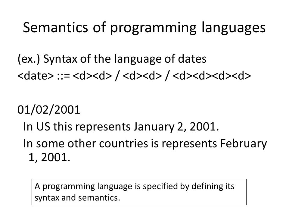 Semantics of programming languages (ex.) Syntax of the language of dates ::= / / 01/02/2001 In US this represents January 2, 2001.
