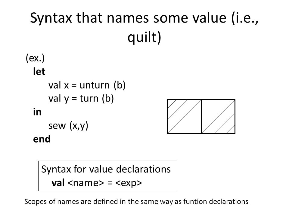 Syntax that names some value (i.e., quilt) (ex.) let val x = unturn (b) val y = turn (b) in sew (x,y) end Syntax for value declarations val = Scopes of names are defined in the same way as funtion declarations