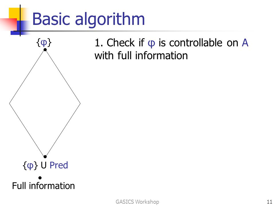 Basic algorithm 1. Check if φ is controllable on A with full information GASICS Workshop11 {φ}{φ} {φ} U Pred Full information
