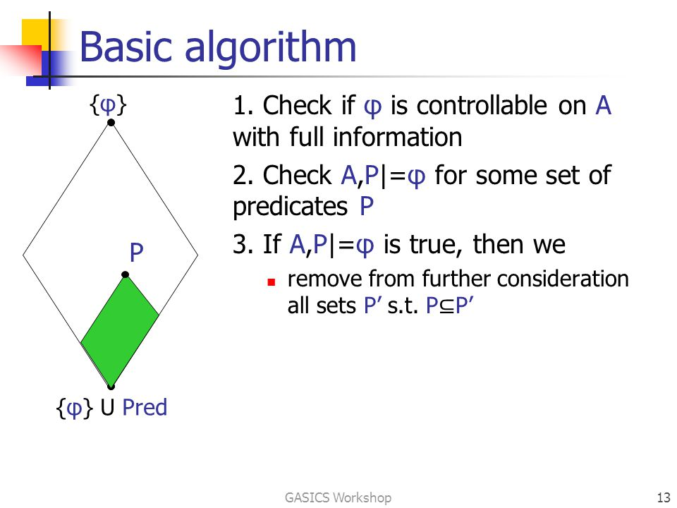 Basic algorithm 1. Check if φ is controllable on A with full information 2.