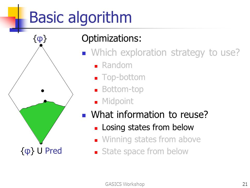 Basic algorithm Optimizations: Which exploration strategy to use.