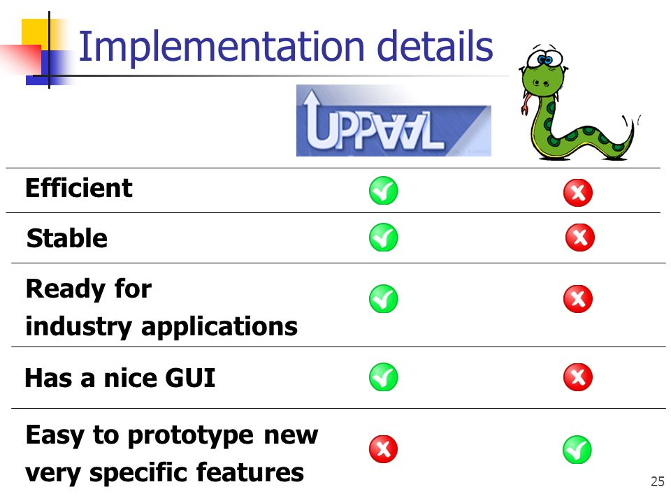 Implementation details 25 Efficient Stable Ready for industry applications Has a nice GUI Easy to prototype new very specific features